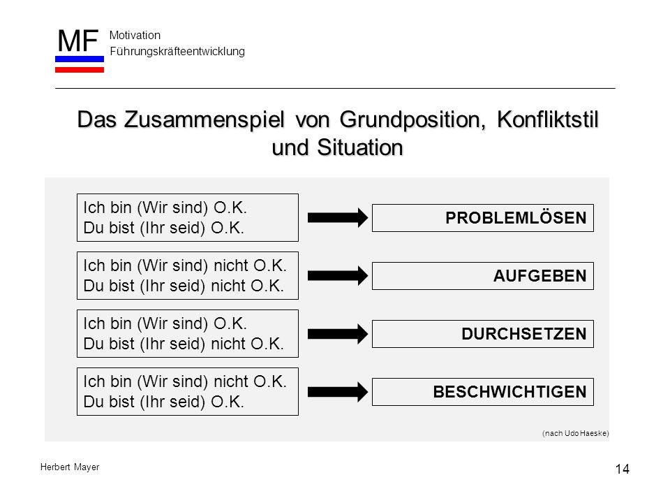 Motivation Führungskräfteentwicklung MF Herbert Mayer Das Zusammenspiel von Grundposition, Konfliktstil und Situation Ich bin (Wir sind) O.K. Du bist