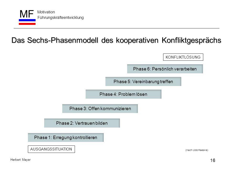 Motivation Führungskräfteentwicklung MF Herbert Mayer Das Sechs-Phasenmodell des kooperativen Konfliktgesprächs Phase 1: Erregung kontrollieren AUSGAN