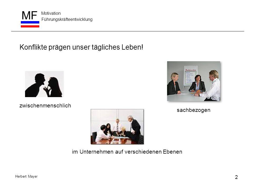 Motivation Führungskräfteentwicklung MF Herbert Mayer Die vier Grunddispositionen der Transanktionsanalyse Ich bin (Wir sind) O.K.