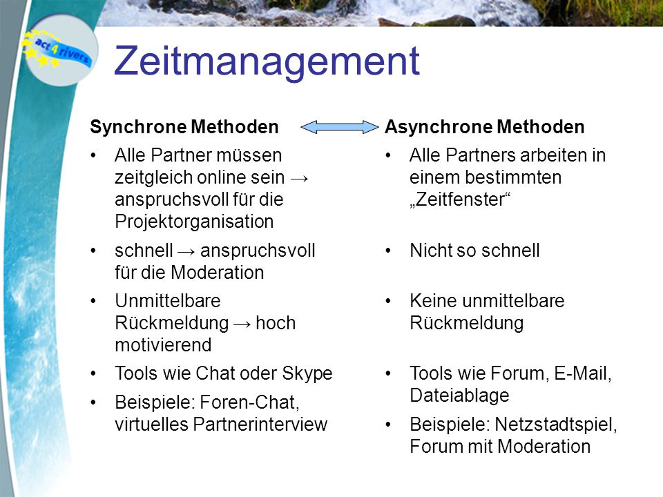 Zeitmanagement Synchrone Methoden Alle Partner müssen zeitgleich online sein → anspruchsvoll für die Projektorganisation schnell → anspruchsvoll für d