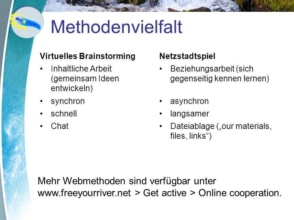 Methodenvielfalt Virtuelles Brainstorming Inhaltliche Arbeit (gemeinsam Ideen entwickeln) synchron schnell Chat Netzstadtspiel Beziehungsarbeit (sich