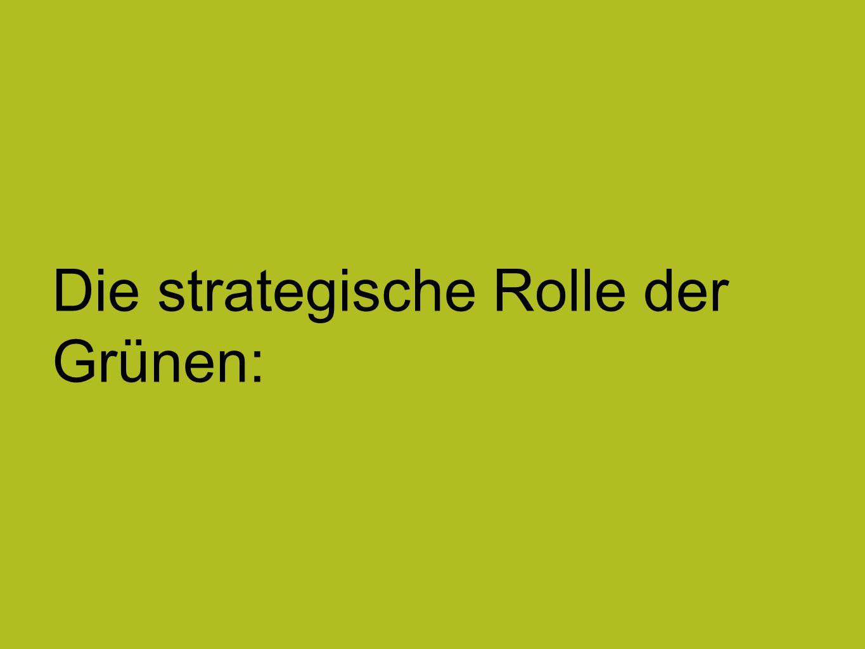 Die strategische Rolle der Grünen: