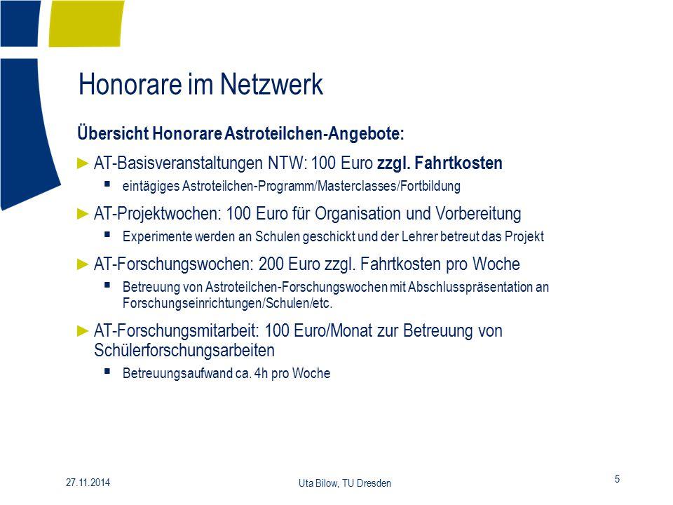 Honorare im Netzwerk 5 27.11.2014 Uta Bilow, TU Dresden Übersicht Honorare Astroteilchen-Angebote: ► AT-Basisveranstaltungen NTW: 100 Euro zzgl. Fahrt