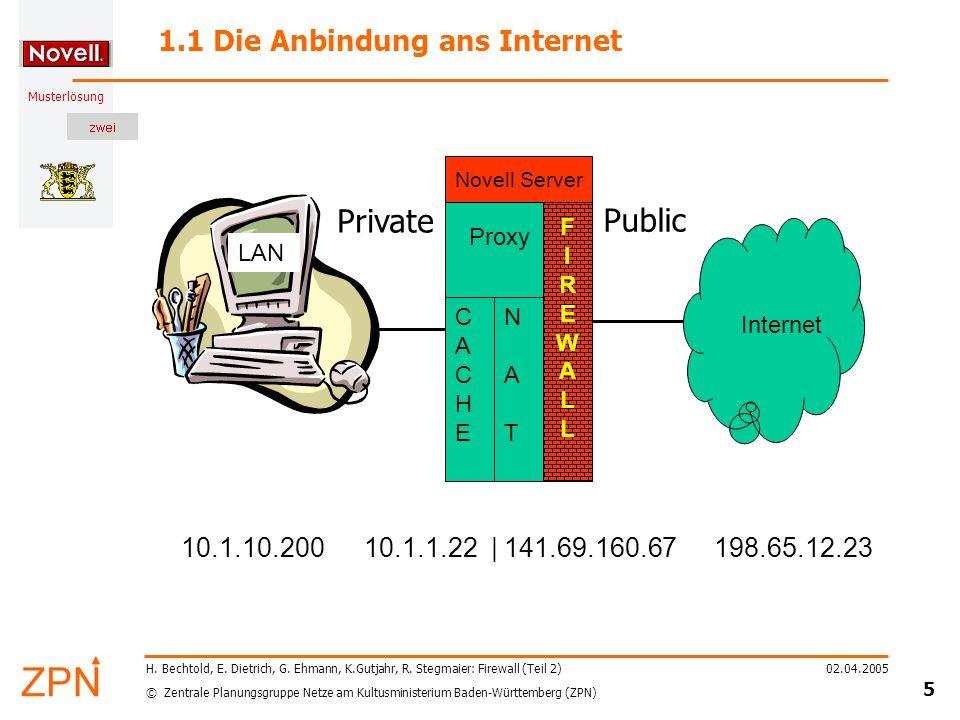 © Zentrale Planungsgruppe Netze am Kultusministerium Baden-Württemberg (ZPN) Musterlösung 02.04.2005 26 H.