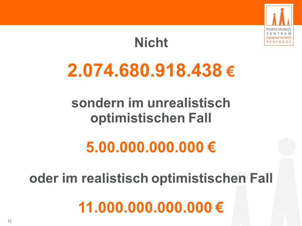13 Nicht 2.074.680.918.438 € sondern im unrealistisch optimistischen Fall 5.00.000.000.000 € oder im realistisch optimistischen Fall 11.000.000.000.000 €