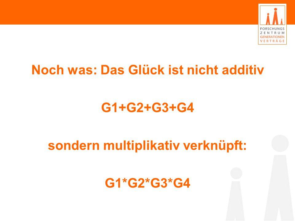 Noch was: Das Glück ist nicht additiv G1+G2+G3+G4 sondern multiplikativ verknüpft: G1*G2*G3*G4