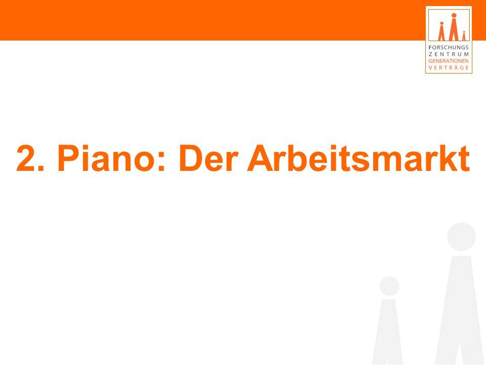 2. Piano: Der Arbeitsmarkt