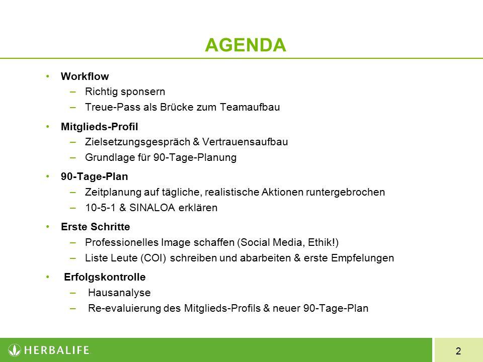 2 AGENDA Workflow –Richtig sponsern –Treue-Pass als Brücke zum Teamaufbau Mitglieds-Profil –Zielsetzungsgespräch & Vertrauensaufbau –Grundlage für 90-Tage-Planung 90-Tage-Plan –Zeitplanung auf tägliche, realistische Aktionen runtergebrochen –10-5-1 & SINALOA erklären Erste Schritte –Professionelles Image schaffen (Social Media, Ethik!) –Liste Leute (COI) schreiben und abarbeiten & erste Empfelungen Erfolgskontrolle –Hausanalyse –Re-evaluierung des Mitglieds-Profils & neuer 90-Tage-Plan