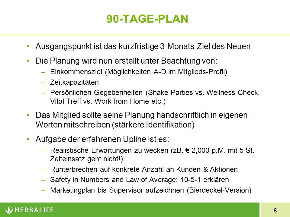 8 Ausgangspunkt ist das kurzfristige 3-Monats-Ziel des Neuen Die Planung wird nun erstellt unter Beachtung von: –Einkommensziel (Möglichkeiten A-D im Mitglieds-Profil) –Zeitkapazitäten –Persönlichen Gegebenheiten (Shake Parties vs.