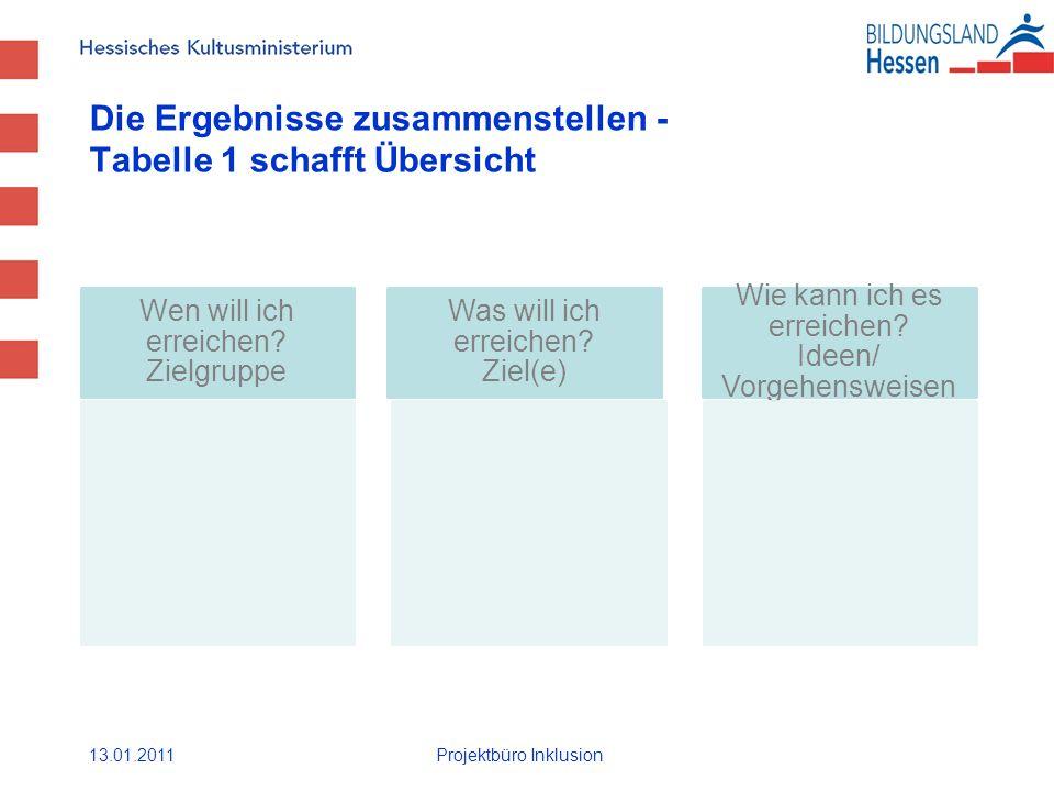 Die Ergebnisse zusammenstellen - Tabelle 1 schafft Übersicht 13.01.2011Projektbüro Inklusion Wen will ich erreichen.