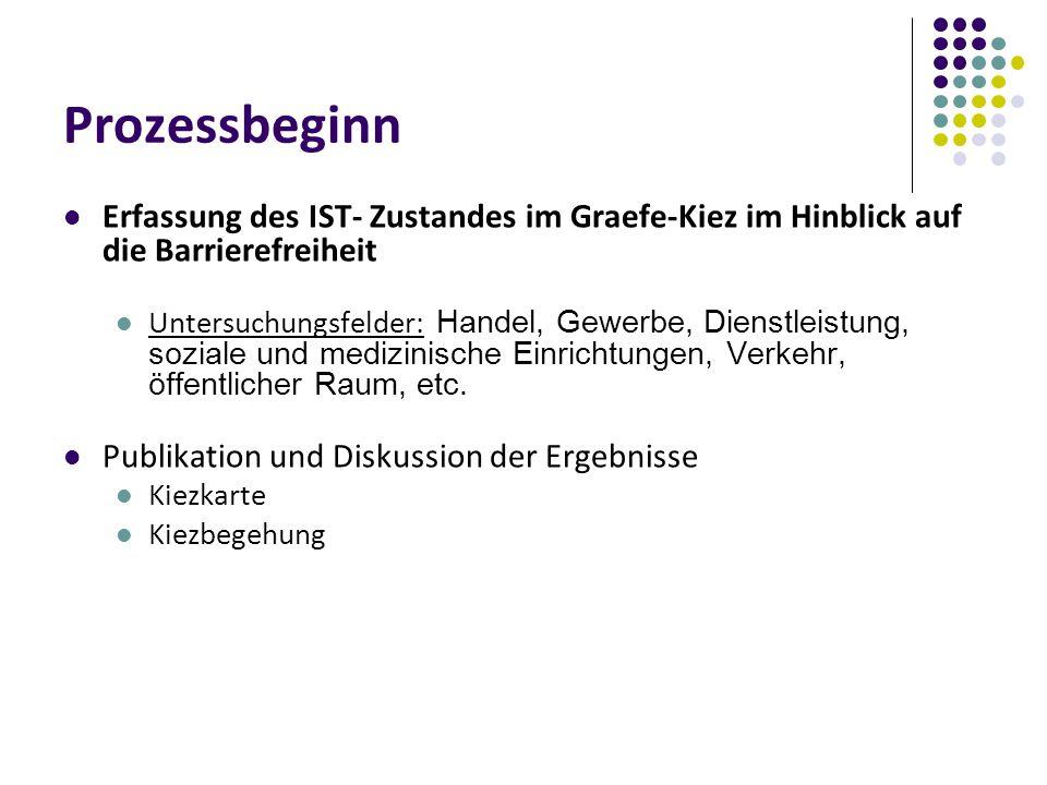 Prozessbeginn Erfassung des IST- Zustandes im Graefe-Kiez im Hinblick auf die Barrierefreiheit Untersuchungsfelder: Handel, Gewerbe, Dienstleistung, soziale und medizinische Einrichtungen, Verkehr, öffentlicher Raum, etc.