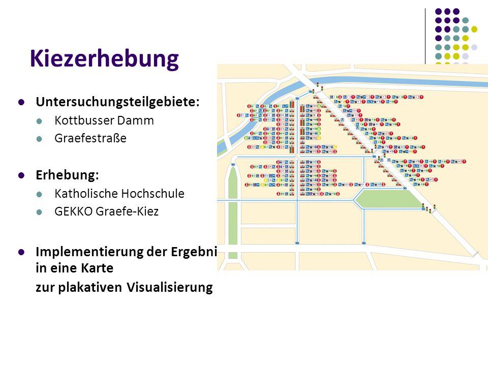 Kiezerhebung Untersuchungsteilgebiete: Kottbusser Damm Graefestraße Erhebung: Katholische Hochschule GEKKO Graefe-Kiez Implementierung der Ergebnisse in eine Karte zur plakativen Visualisierung