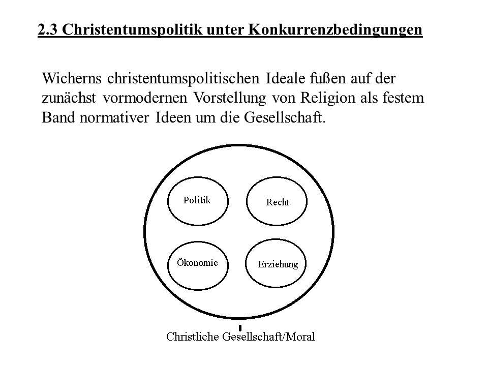 2.3 Christentumspolitik unter Konkurrenzbedingungen Wicherns christentumspolitischen Ideale fußen auf der zunächst vormodernen Vorstellung von Religion als festem Band normativer Ideen um die Gesellschaft.