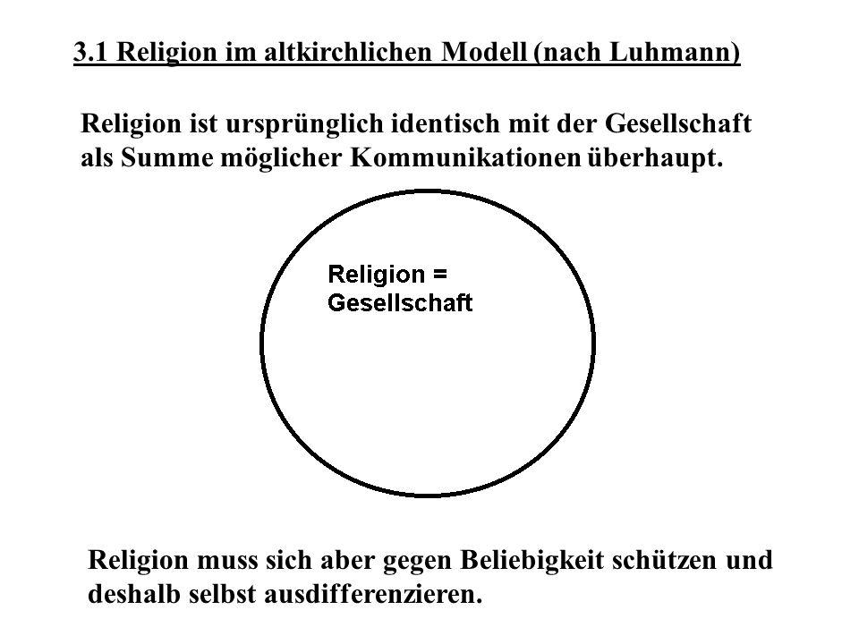 3.1 Religion im altkirchlichen Modell (nach Luhmann) Religion ist ursprünglich identisch mit der Gesellschaft als Summe möglicher Kommunikationen über