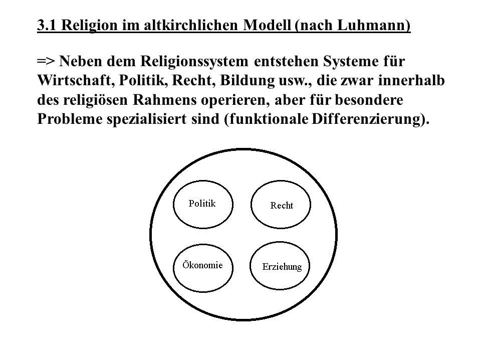 3.1 Religion im altkirchlichen Modell (nach Luhmann) => Neben dem Religionssystem entstehen Systeme für Wirtschaft, Politik, Recht, Bildung usw., die