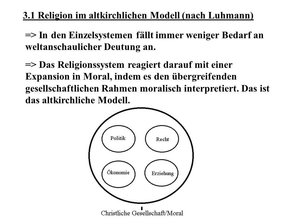 3.1 Religion im altkirchlichen Modell (nach Luhmann) => In den Einzelsystemen fällt immer weniger Bedarf an weltanschaulicher Deutung an.