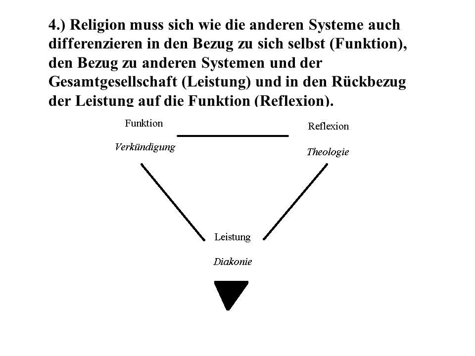 4.) Religion muss sich wie die anderen Systeme auch differenzieren in den Bezug zu sich selbst (Funktion), den Bezug zu anderen Systemen und der Gesam