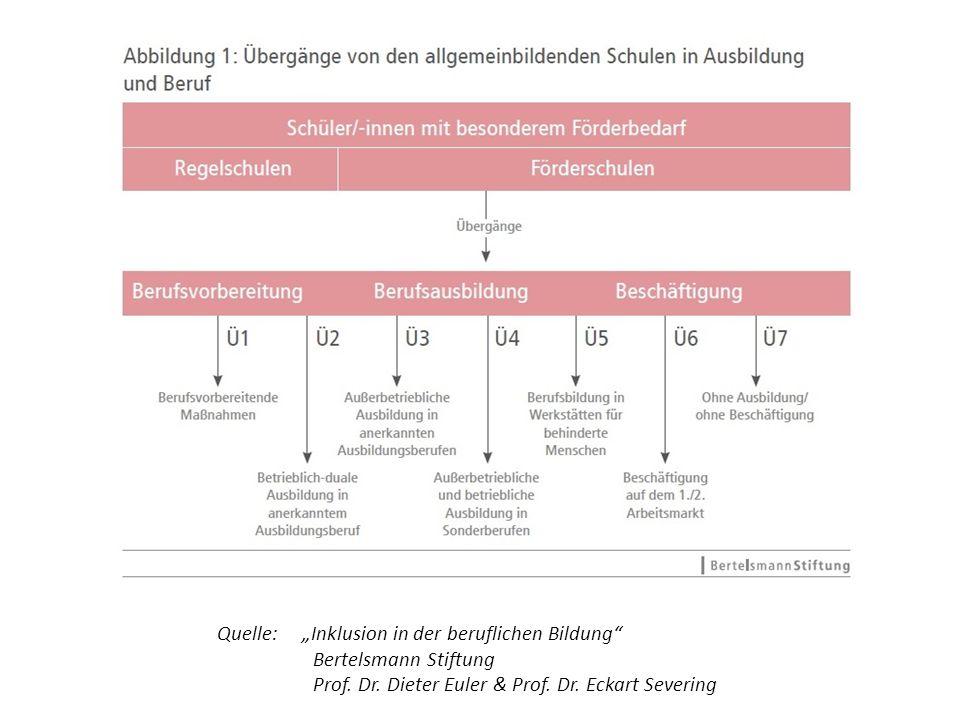 """Quelle: """"Inklusion in der beruflichen Bildung Bertelsmann Stiftung Prof."""