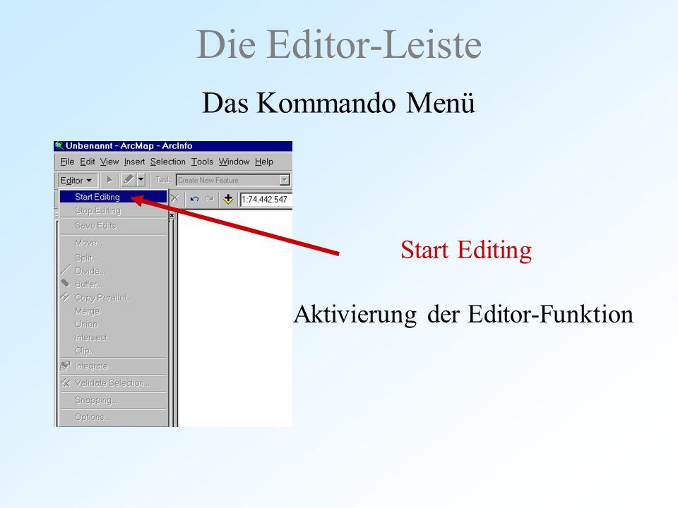 Aktivierung der Editor-Funktion Die Editor-Leiste Das Kommando Menü Start Editing