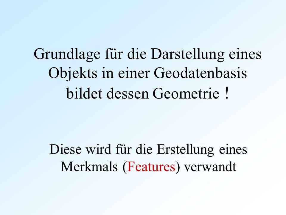 Grundlage für die Darstellung eines Objekts in einer Geodatenbasis bildet dessen Geometrie ! Diese wird für die Erstellung eines Merkmals (Features) v