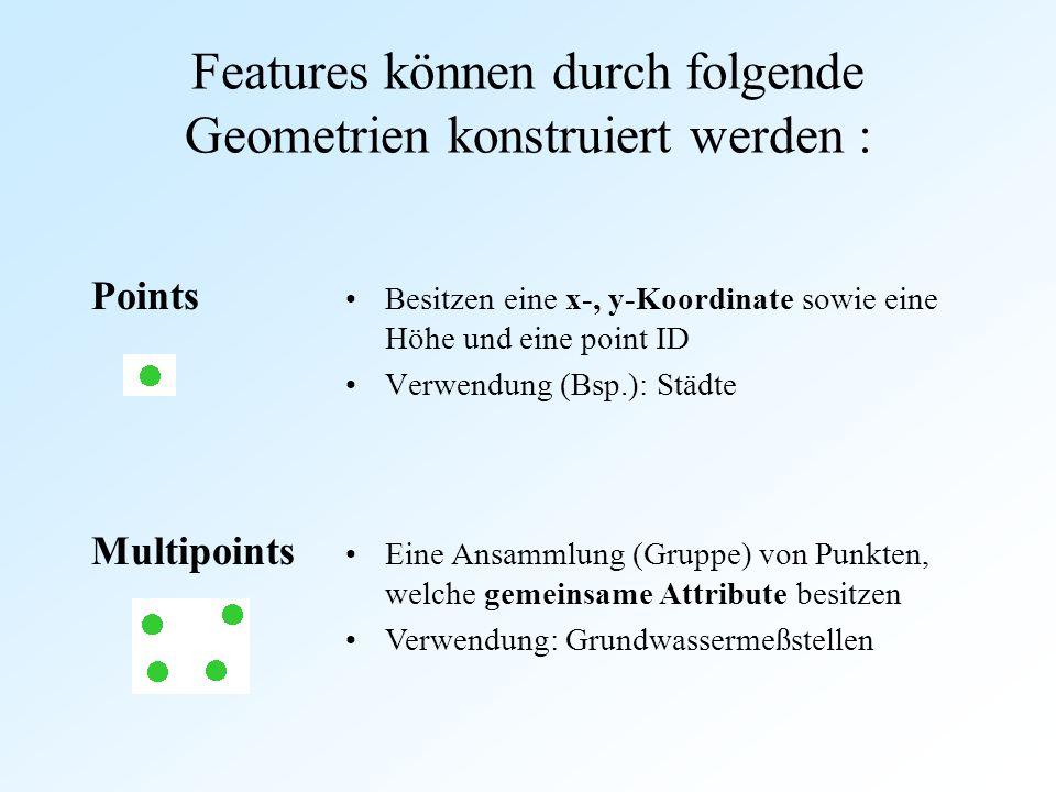 Features können durch folgende Geometrien konstruiert werden : Besitzen eine x-, y-Koordinate sowie eine Höhe und eine point ID Verwendung (Bsp.): Stä