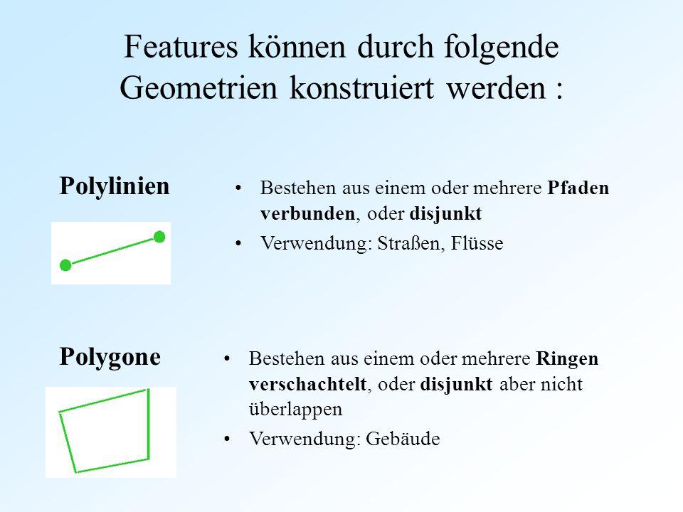 Bestehen aus einem oder mehrere Ringen verschachtelt, oder disjunkt aber nicht überlappen Verwendung: Gebäude Polygone Polylinien Features können durc