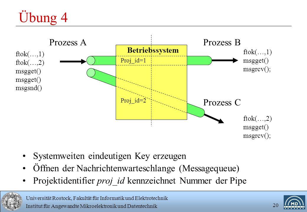 Universität Rostock, Fakultät für Informatik und Elektrotechnik Institut für Angewandte Mikroelektronik und Datentechnik 20 Übung 4 Systemweiten eindeutigen Key erzeugen Öffnen der Nachrichtenwarteschlange (Messagequeue) Projektidentifier proj_id kennzeichnet Nummer der Pipe Prozess AProzess B ftok(…,1) ftok(…,2) msgget() msgsnd() ftok(…,1) msgget() msgrcv(); Prozess C Betriebssystem Proj_id=2 ftok(…,2) msgget() msgrcv(); Proj_id=1