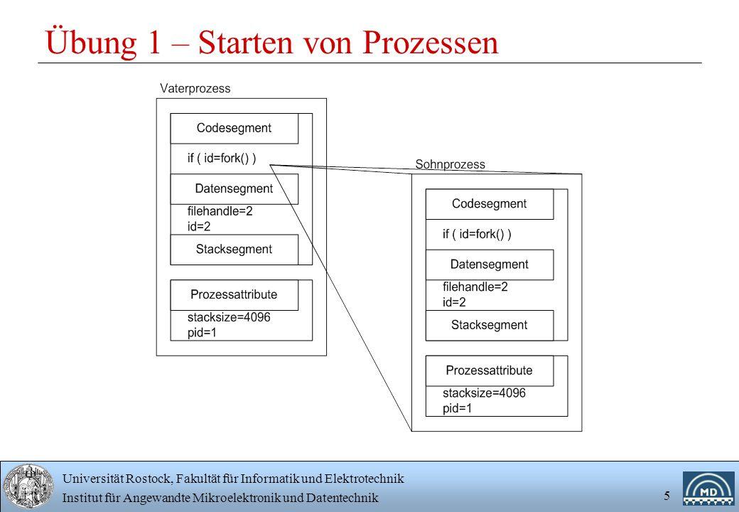 Universität Rostock, Fakultät für Informatik und Elektrotechnik Institut für Angewandte Mikroelektronik und Datentechnik 5 Übung 1 – Starten von Prozessen