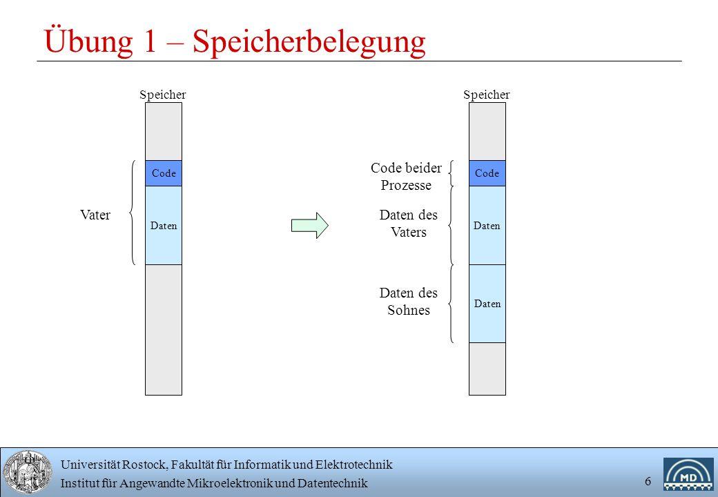 Universität Rostock, Fakultät für Informatik und Elektrotechnik Institut für Angewandte Mikroelektronik und Datentechnik 6 Übung 1 – Speicherbelegung Vater Code Daten Speicher Code Daten Speicher Daten Daten des Vaters Daten des Sohnes Code beider Prozesse