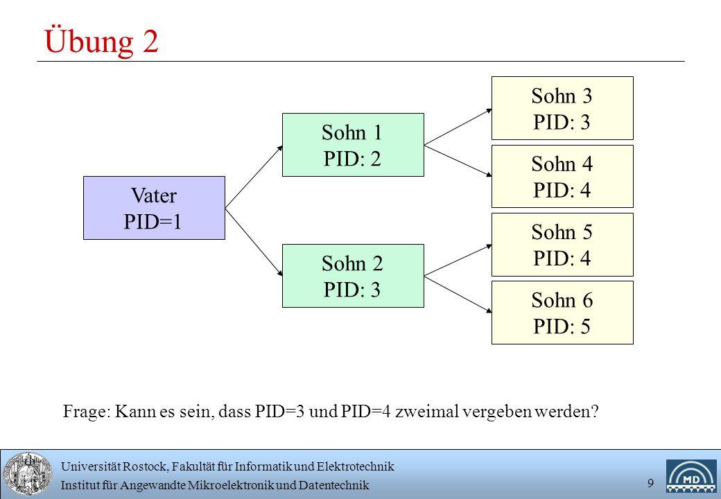 Universität Rostock, Fakultät für Informatik und Elektrotechnik Institut für Angewandte Mikroelektronik und Datentechnik 30 Übung 7 – Beispiel PCP ProzessPrioritätPeriodeOffsetDeadlineRechenzeitAuslastung P0P0 3 (hoch)15050150400,27 P1P1 2 (mittel)15020150300,2 P2P2 1 (niedrig)1500 700,47 3 Prozesse (P 0, P 1 & P 2 ) konkurrieren über 3 Semaphoren (S 0, S 1 & S 2 )  Statische Prio P0P1 P2 Prio 3 2 1 Prio-Vererbung P1  P2 S*=2 S*=3 S*=0 S*=2 S*=0 Da alle Semaphore anfangs noch komplett frei sind, ist die Ceiling des Systems S* noch 0  P2 bekommt in jedem Fall S2  danach ist S* = S2 = 2 (S2 'begründet' S*)