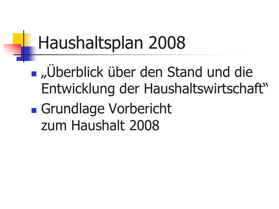 """Haushaltsplan 2008 """"Überblick über den Stand und die Entwicklung der Haushaltswirtschaft Grundlage Vorbericht zum Haushalt 2008"""