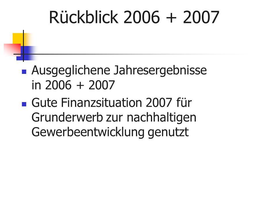 Rückblick 2006 + 2007 Ausgeglichene Jahresergebnisse in 2006 + 2007 Gute Finanzsituation 2007 für Grunderwerb zur nachhaltigen Gewerbeentwicklung genutzt