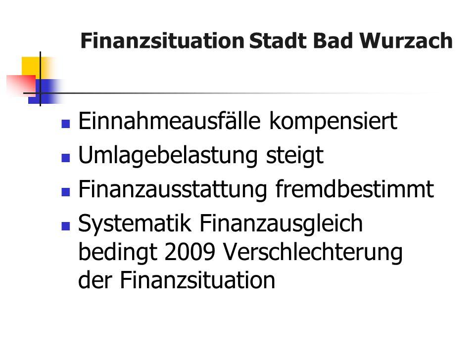 Finanzsituation Stadt Bad Wurzach Einnahmeausfälle kompensiert Umlagebelastung steigt Finanzausstattung fremdbestimmt Systematik Finanzausgleich bedingt 2009 Verschlechterung der Finanzsituation