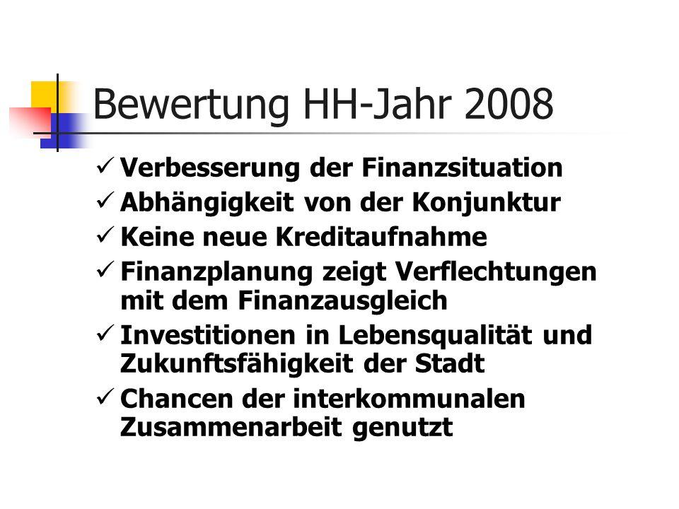 Bewertung HH-Jahr 2008 Verbesserung der Finanzsituation Abhängigkeit von der Konjunktur Keine neue Kreditaufnahme Finanzplanung zeigt Verflechtungen mit dem Finanzausgleich Investitionen in Lebensqualität und Zukunftsfähigkeit der Stadt Chancen der interkommunalen Zusammenarbeit genutzt