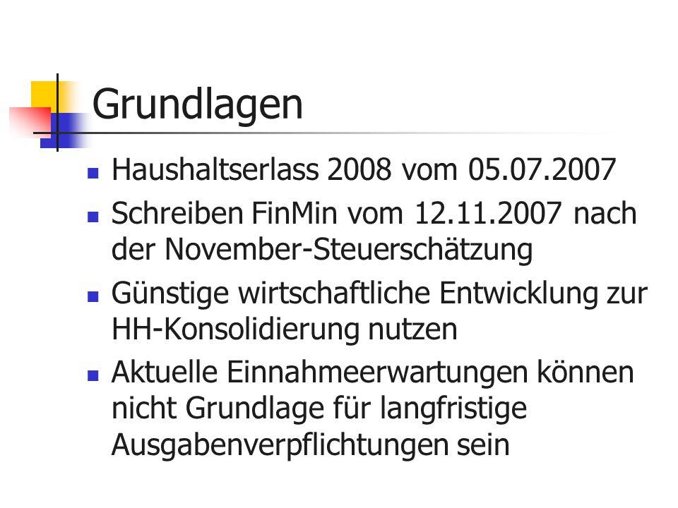 Grundlagen Haushaltserlass 2008 vom 05.07.2007 Schreiben FinMin vom 12.11.2007 nach der November-Steuerschätzung Günstige wirtschaftliche Entwicklung zur HH-Konsolidierung nutzen Aktuelle Einnahmeerwartungen können nicht Grundlage für langfristige Ausgabenverpflichtungen sein