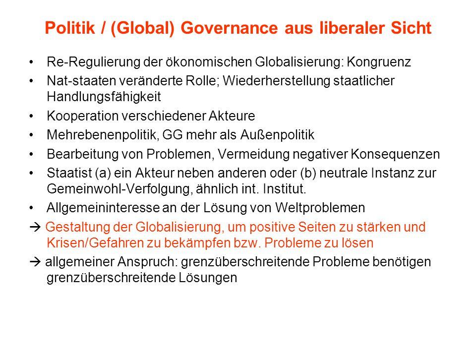 Politik / (Global) Governance aus liberaler Sicht Re-Regulierung der ökonomischen Globalisierung: Kongruenz Nat-staaten veränderte Rolle; Wiederherste