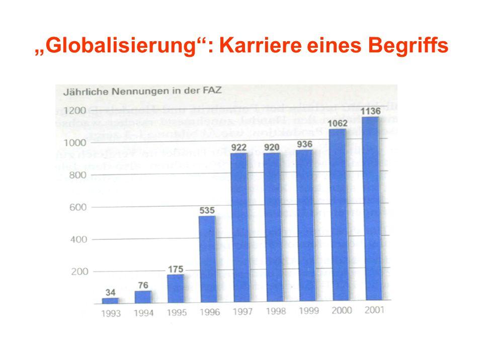 """""""Globalisierung"""": Karriere eines Begriffs"""
