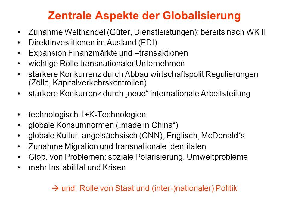 Zentrale Aspekte der Globalisierung Zunahme Welthandel (Güter, Dienstleistungen); bereits nach WK II Direktinvestitionen im Ausland (FDI) Expansion Fi