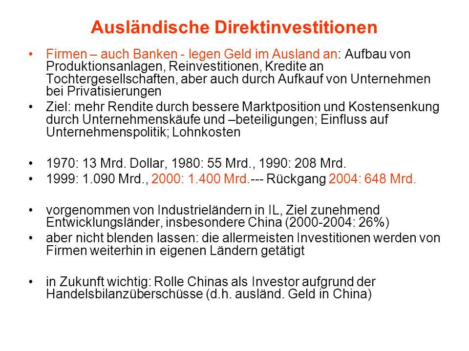 Ausländische Direktinvestitionen Firmen – auch Banken - legen Geld im Ausland an: Aufbau von Produktionsanlagen, Reinvestitionen, Kredite an Tochterge