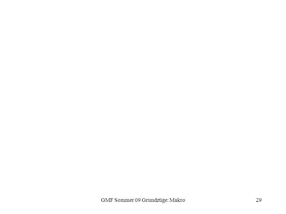 GMF Sommer 09 Grundzüge: Makro29