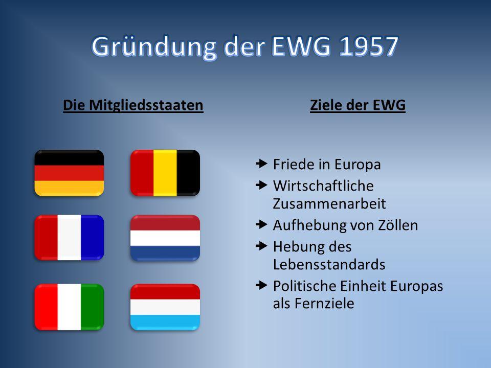 Die MitgliedsstaatenZiele der EWG  Friede in Europa  Wirtschaftliche Zusammenarbeit  Aufhebung von Zöllen  Hebung des Lebensstandards  Politische Einheit Europas als Fernziele