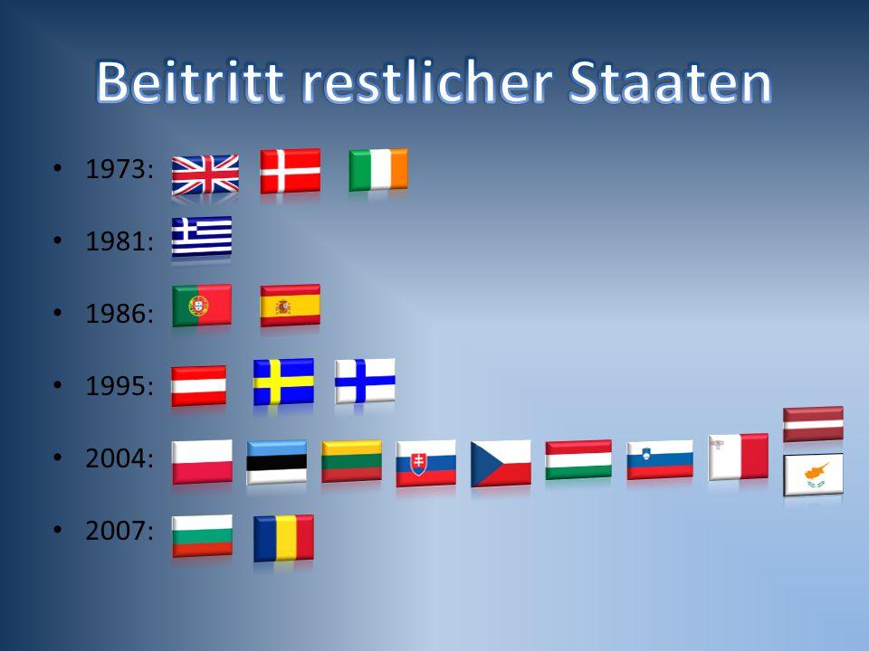 Gemeinsame Bekämpfung von Verbrechen und Gewalt Abschaffung der Zölle Gemeinsame Gesetzte zum Schutz der Umwelt Gemeinsame Währung Friedensgarantie Gemeinsame Bekämpfung von Verbrechen und Gewalt Abschaffung der Zölle Gemeinsame Gesetzte zum Schutz der Umwelt Gemeinsame Währung Friedensgarantie Die europäische Regierung ist teuer Wettbewerbsnachteile im Grenzbereich Komplizierte Rechts- und Verwaltungsvorschriften Unterschiedliche Steuern und Steuersätze Die europäische Regierung ist teuer Wettbewerbsnachteile im Grenzbereich Komplizierte Rechts- und Verwaltungsvorschriften Unterschiedliche Steuern und Steuersätze