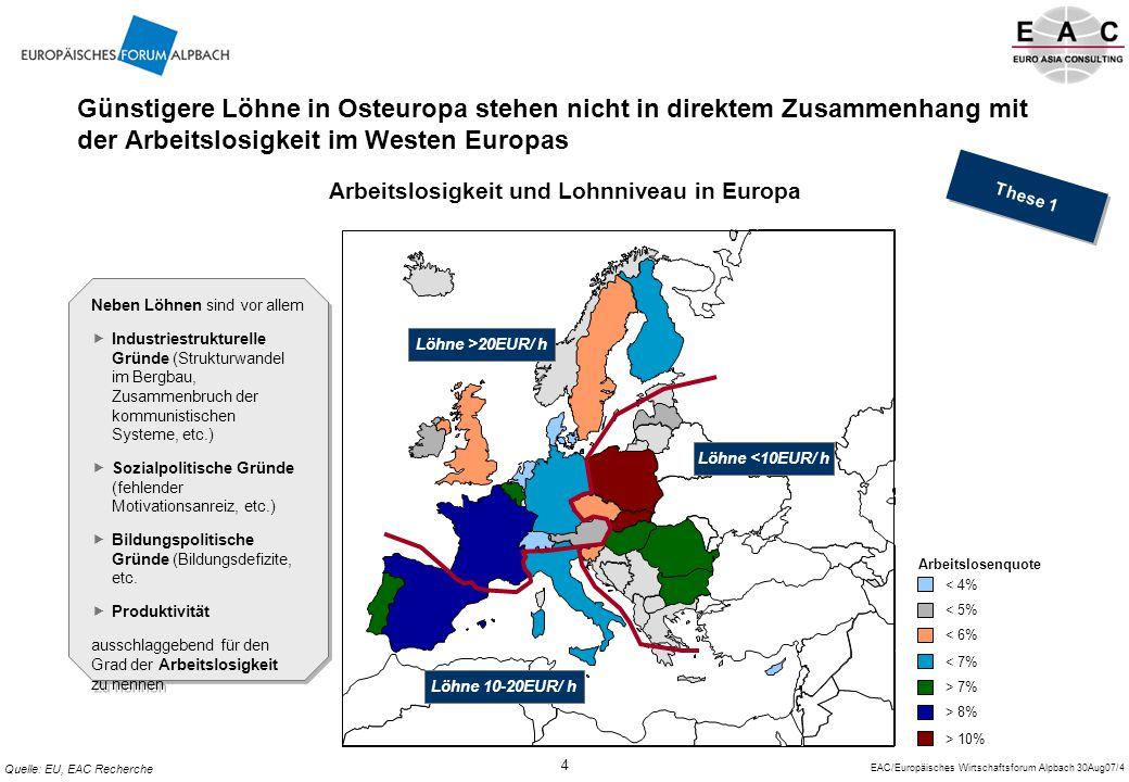 EAC/Europäisches Wirtschaftsforum Alpbach 30Aug07/4 4 Günstigere Löhne in Osteuropa stehen nicht in direktem Zusammenhang mit der Arbeitslosigkeit im Westen Europas Arbeitslosigkeit und Lohnniveau in Europa > 10% > 8% > 7% < 7% < 6% < 5% < 4% Arbeitslosenquote Neben Löhnen sind vor allem  Industriestrukturelle Gründe (Strukturwandel im Bergbau, Zusammenbruch der kommunistischen Systeme, etc.)  Sozialpolitische Gründe (fehlender Motivationsanreiz, etc.)  Bildungspolitische Gründe (Bildungsdefizite, etc.