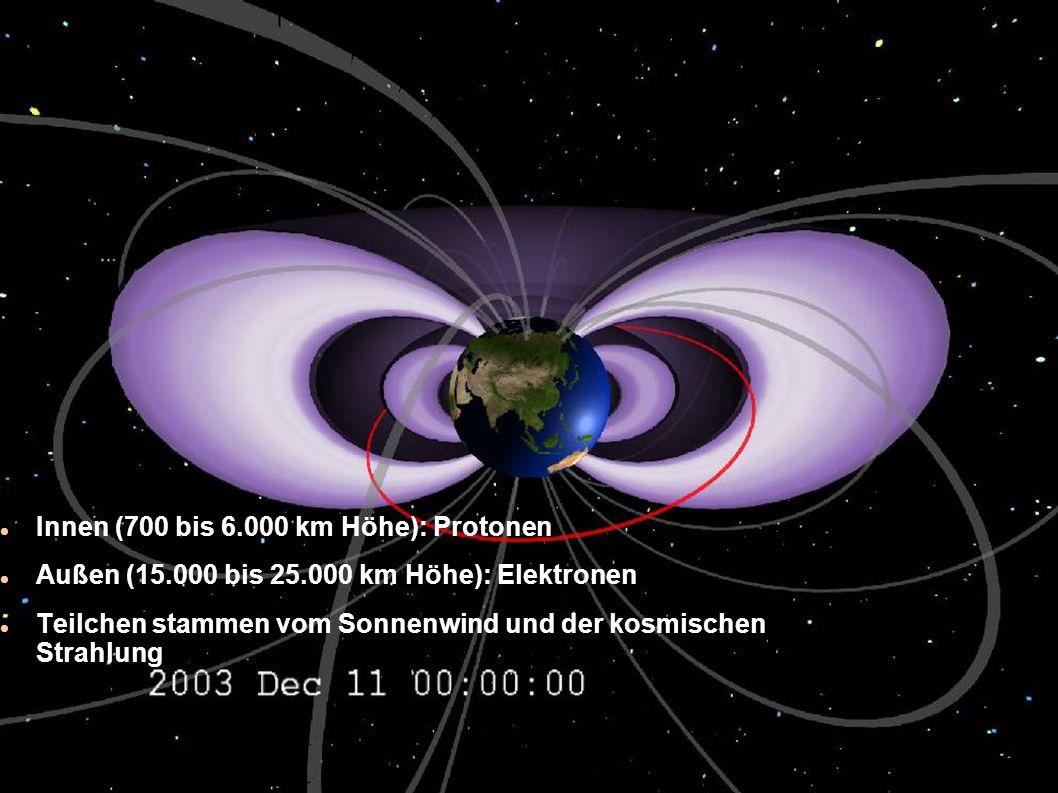 Innen (700 bis 6.000 km Höhe): Protonen Außen (15.000 bis 25.000 km Höhe): Elektronen Teilchen stammen vom Sonnenwind und der kosmischen Strahlung