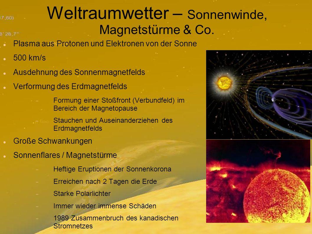 Weltraumwetter – Sonnenwinde, Magnetstürme & Co. Plasma aus Protonen und Elektronen von der Sonne 500 km/s Ausdehnung des Sonnenmagnetfelds Verformung