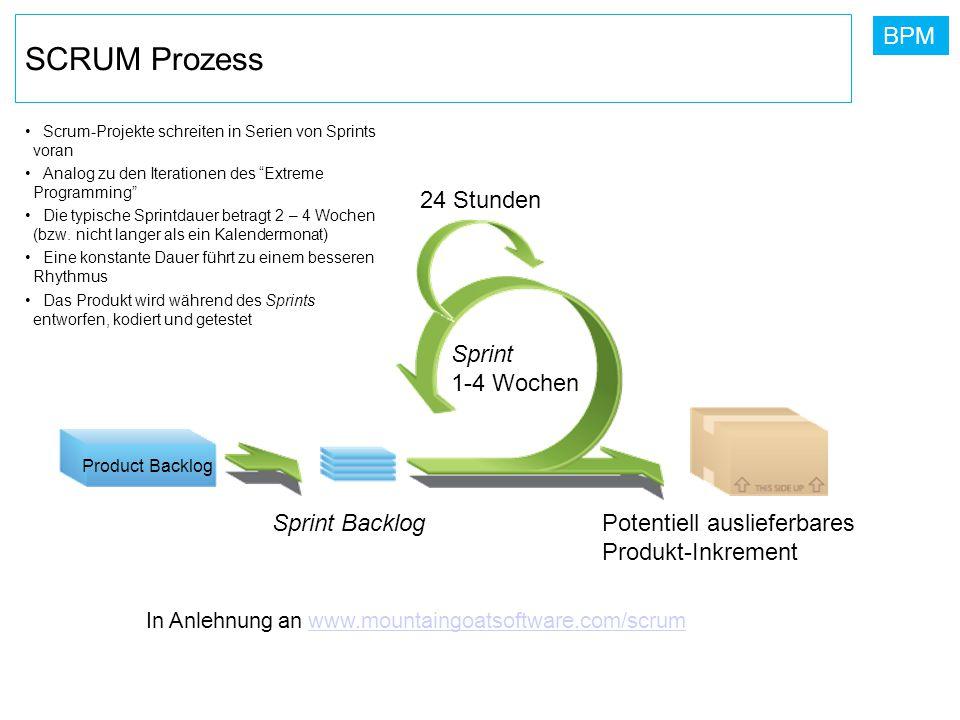 BPM Sprint 1-4 Wochen Product Backlog Sprint Backlog Potentiell auslieferbares Produkt-Inkrement 24 Stunden SCRUM Prozess In Anlehnung an www.mountain