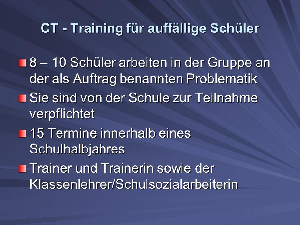 CT - Training für auffällige Schüler 8 – 10 Schüler arbeiten in der Gruppe an der als Auftrag benannten Problematik Sie sind von der Schule zur Teilnahme verpflichtet 15 Termine innerhalb eines Schulhalbjahres Trainer und Trainerin sowie der Klassenlehrer/Schulsozialarbeiterin