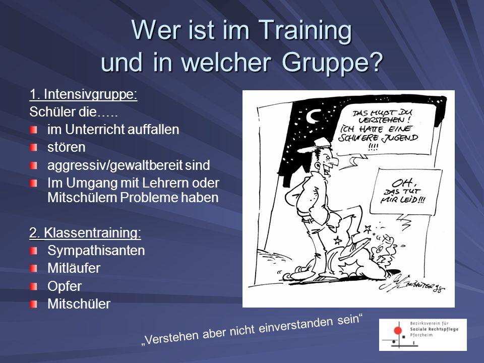 Wer ist im Training und in welcher Gruppe.1. Intensivgruppe: Schüler die…..