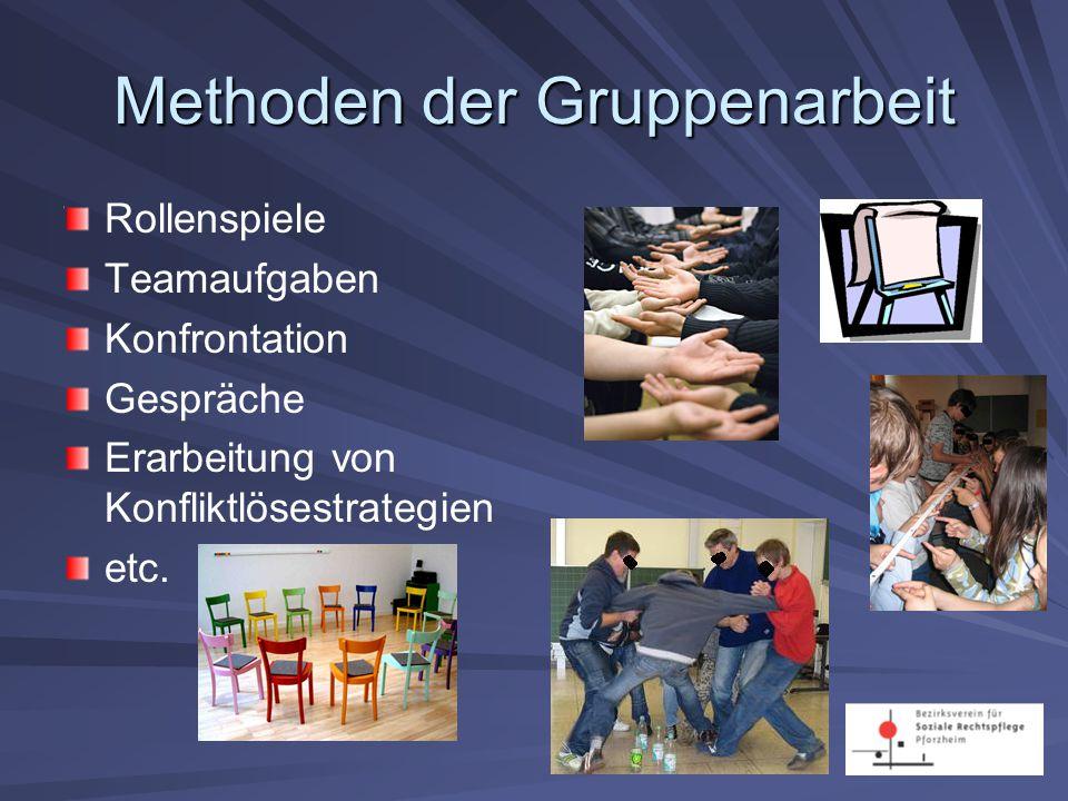 Methoden der Gruppenarbeit Rollenspiele Teamaufgaben Konfrontation Gespräche Erarbeitung von Konfliktlösestrategien etc.