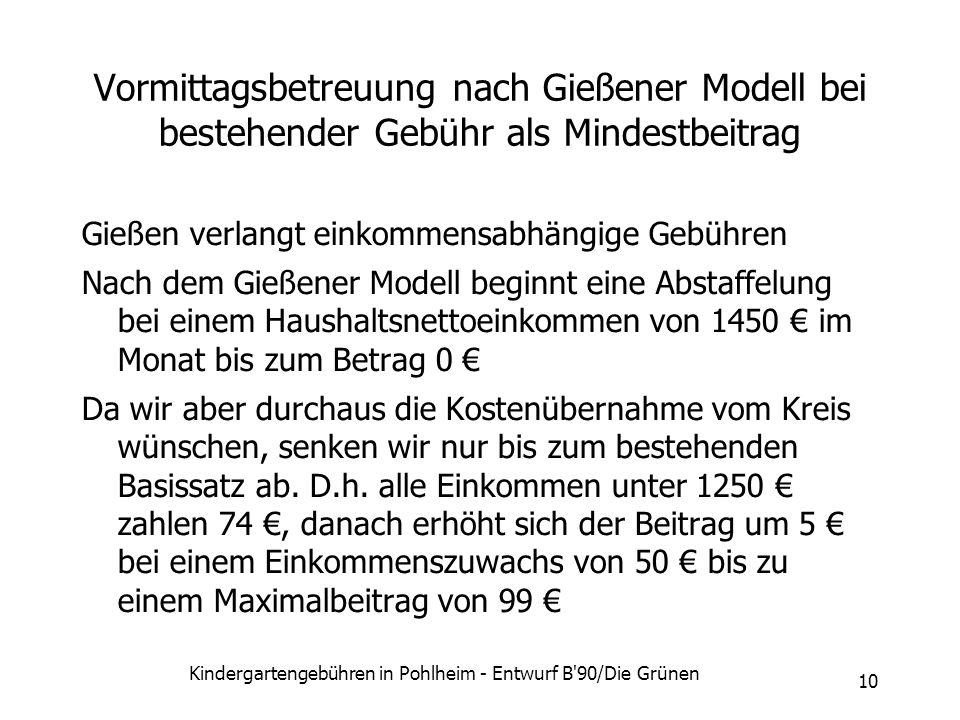 Kindergartengebühren in Pohlheim - Entwurf B'90/Die Grünen 10 Vormittagsbetreuung nach Gießener Modell bei bestehender Gebühr als Mindestbeitrag Gieße